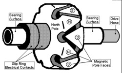 Profilový obrázek Rotor-Rýmařov