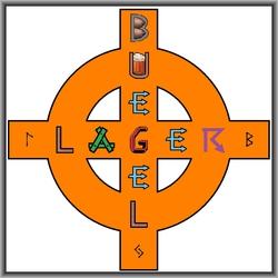 Profilový obrázek Lagerbuegel