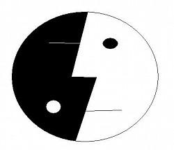 Profilový obrázek Bauhaus music zwei