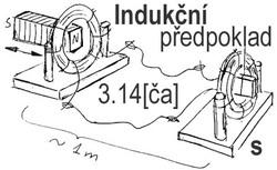 Profilový obrázek Indukční předpoklad