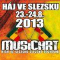 Obrázek k soutěži: Vyhraj lupeny na reggae a ska festival Musicart!