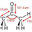 Profilový obrázek keton