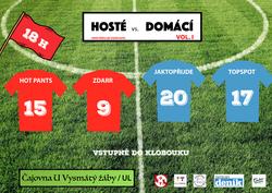 Profilový obrázek Hosté vs. Domácí vol. I